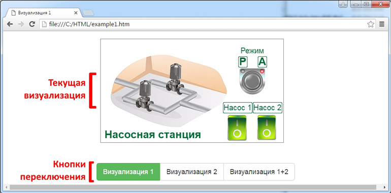 Отображение Web-визуализации первого контроллера