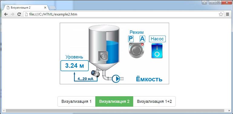 Отображение Web-визуализации второго контроллера
