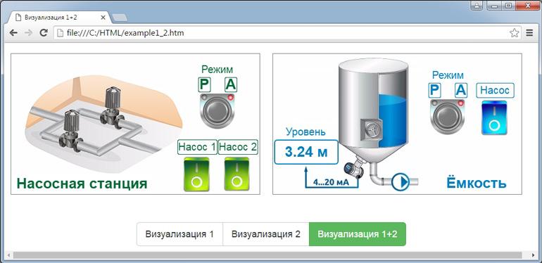 Отображение Web-визуализаций двух контроллеров одновременно