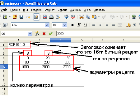 Создание файла рецепта