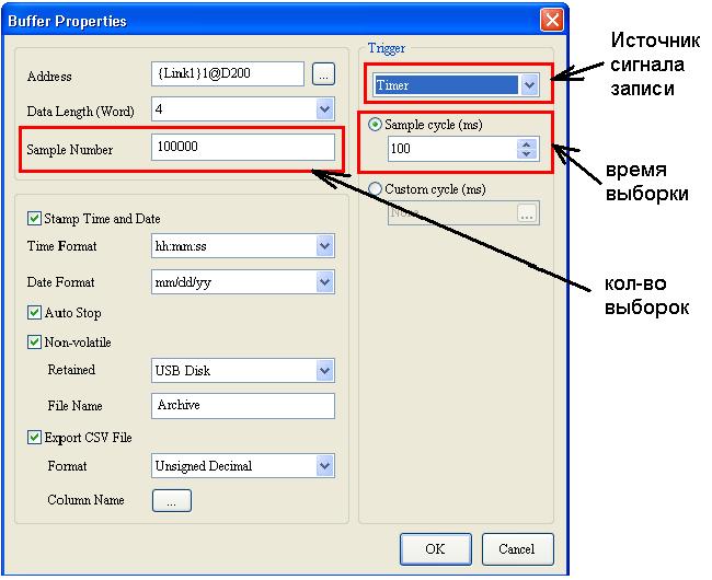 Количество и частота выборок