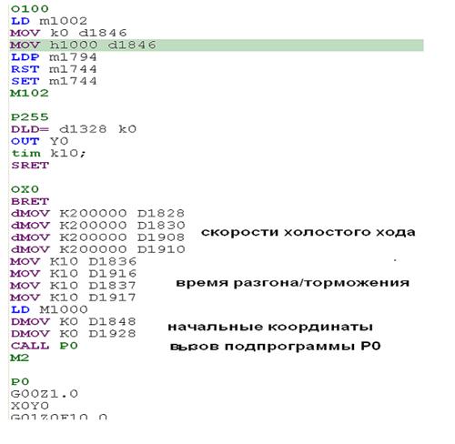 Параметры в программе инструкций