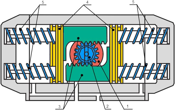 Конструкция пневмопривода с механизмом шестерня-рейка