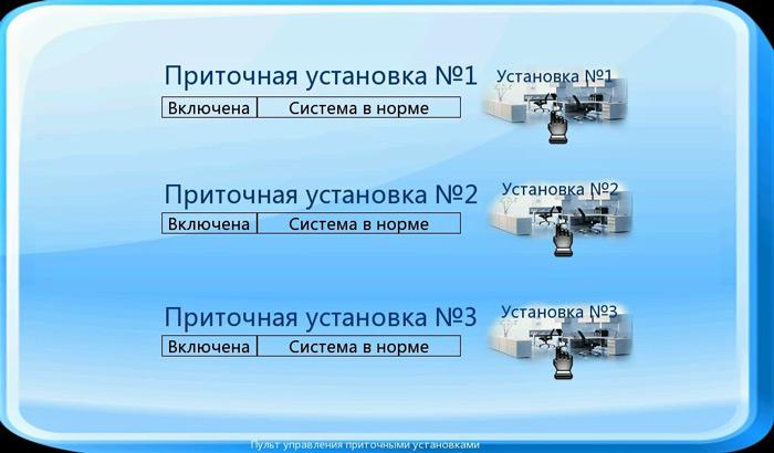 Главный экран панели оператора Elhart
