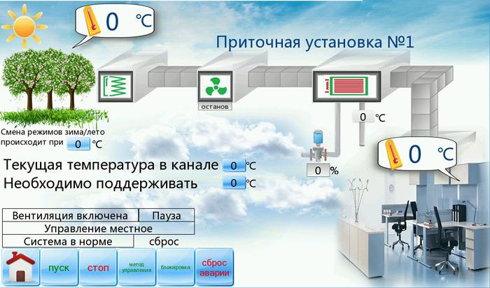 Экран задания установки на операторской панели