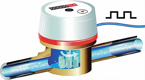 Контроль скорости потока жидкости