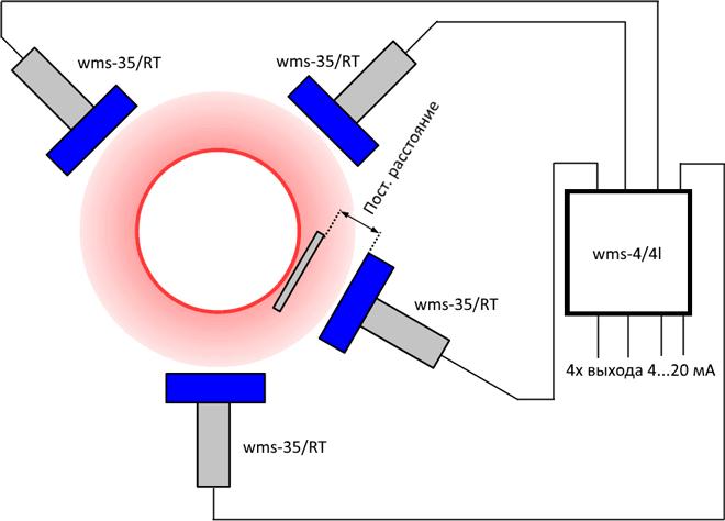 Схема измерения ультразвуковыми датчиками