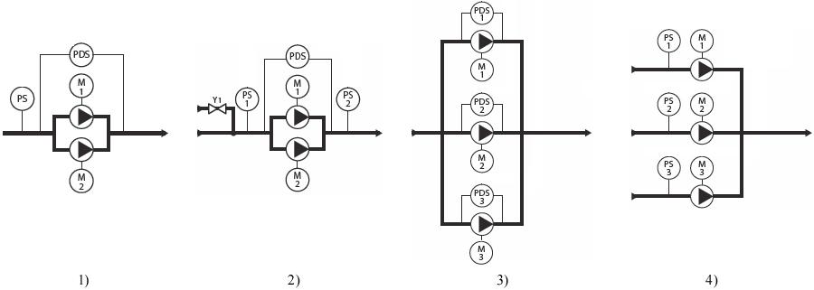 Работа контроллера управления насосами