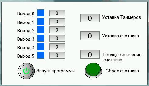 Софт для панель оператора