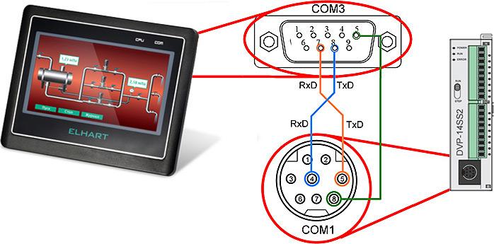 Схема соединения контактов ПЛК и панели оператора