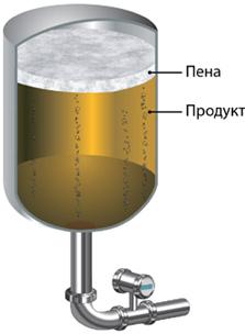Измерение расхода жидких продуктов с пенообразованием