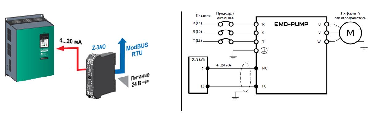 Задание уставки ПИД-регулятора аналоговым сигналом