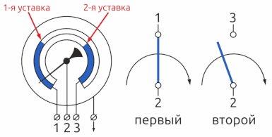 Принцип работы электроконтактной приставки