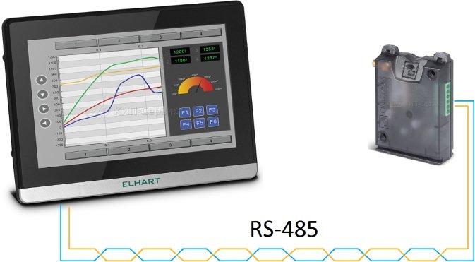 Панель оператора по интерфейсу RS-485