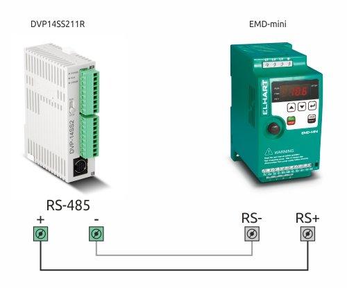 Подключение преобразователя частоты ELHART к программируемому логическому контроллеру Delta