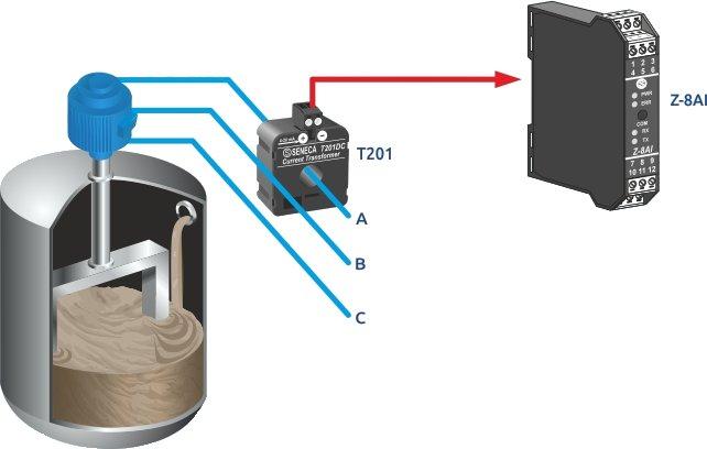 Контроль тока потребления промышленного миксера