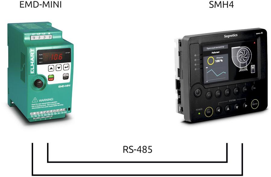 Подключение ПЧ ELHART EMD-MINI к ПЛК Segnetics SMH4