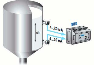 Расчет плотности продукта в емкости при помощи двух датчиков давления
