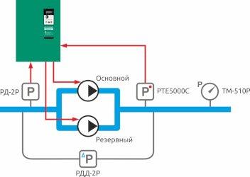 Регулирование частоты вращения подключенного насоса для поддержания требуемой уставки встроенного ПИД-регулятора
