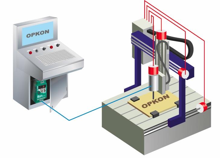 ЧПУ-станки: Контроль положения и скорости инструмента